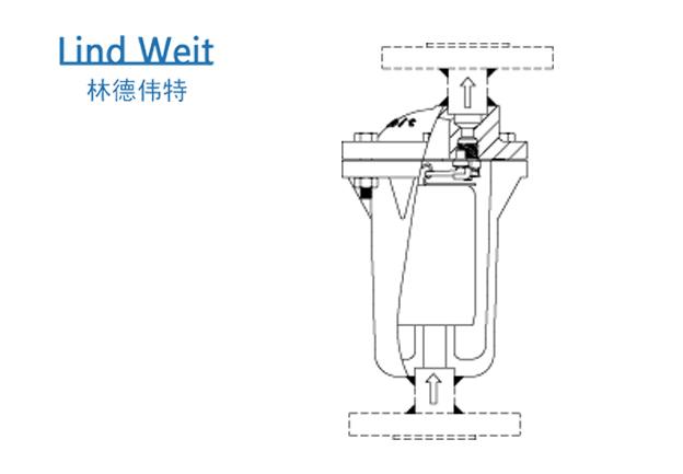 L260系列倒置桶蒸汽疏水阀
